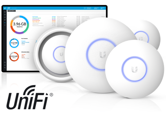Ubiquiti Networks UniFi Performance Monitoring and Alerts